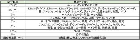 20140728New_assoc_fee_table._V346598605_SX600_
