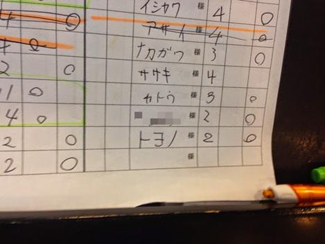 とよのの寿司待ち☆-(ノ゚∀゚)八(゚ω゚ )ノ ィェーィ☆-(ノ゚∀゚)八(゚ω゚ )ノ ィェーィ