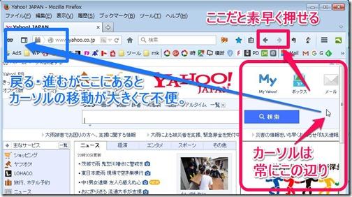 Firefox戻る・ススムボタン